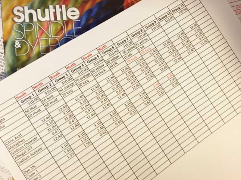 Greens spreadsheet