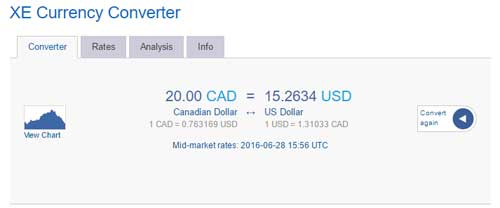 Canadian/United States exchange rate 6/28/2016